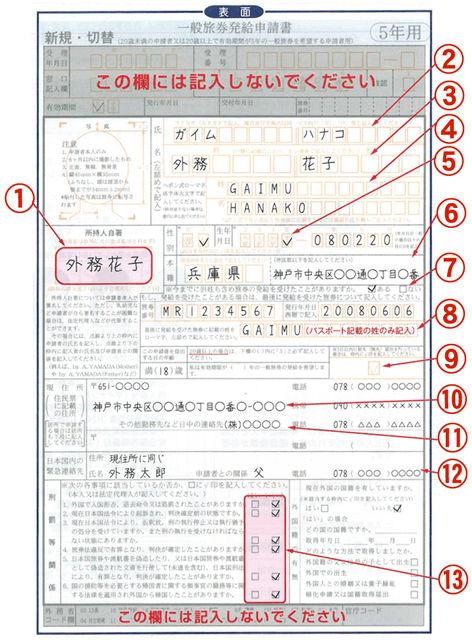 一般旅券発給申請書の記入例(おもて面)
